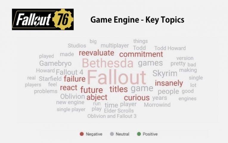 Gamers Ex6