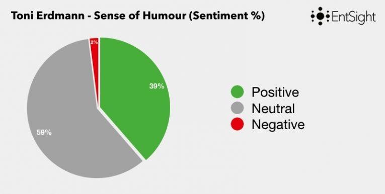 Limelight Blog Post Graphs 002