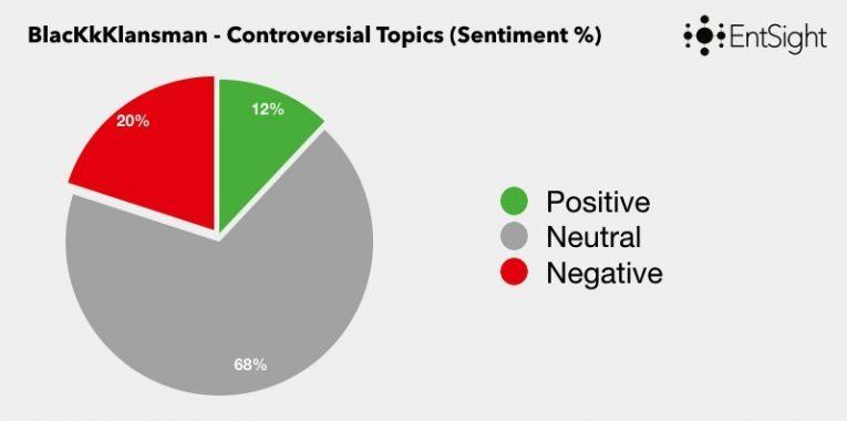 Limelight Blog Post Graphs 009