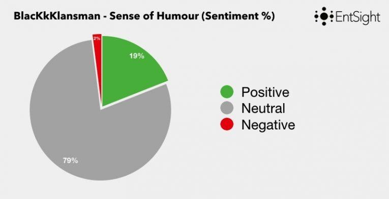 Limelight Blog Post Graphs 010