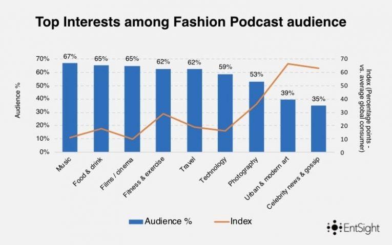 Podcast Blog 002