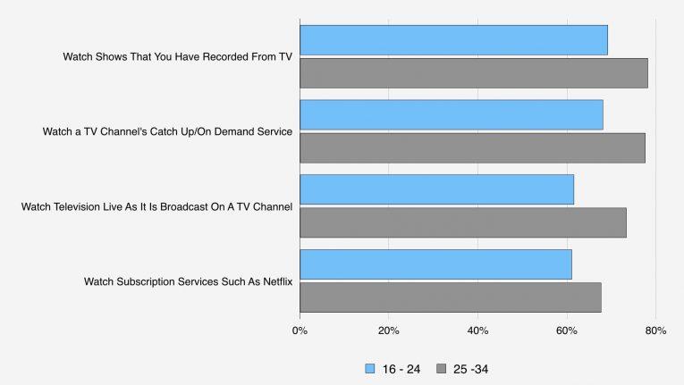 Ratings War Graphs 001