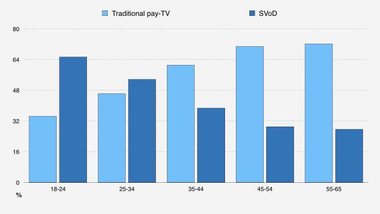 Ratings War Graphs 003