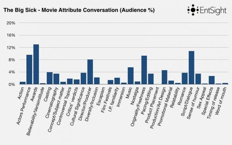 Rom Com Blog Post Keynote Graphs Copy 006