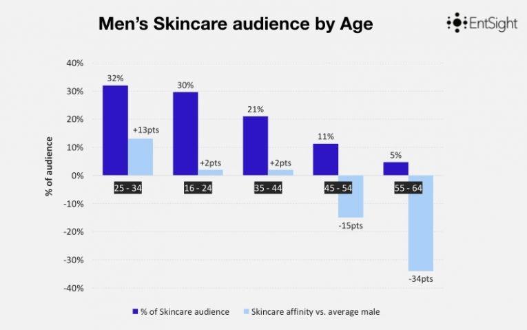Cosmetics Blog 001