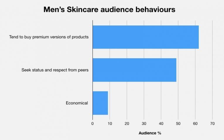 Cosmetics Blog 002