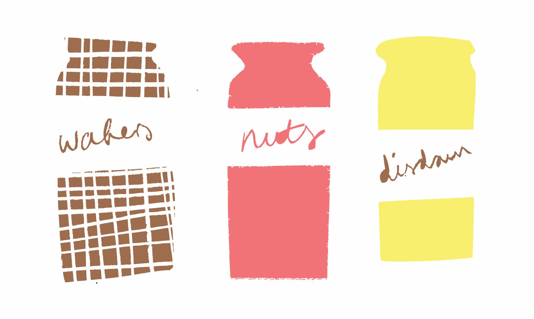 wafers, nuts, disdain