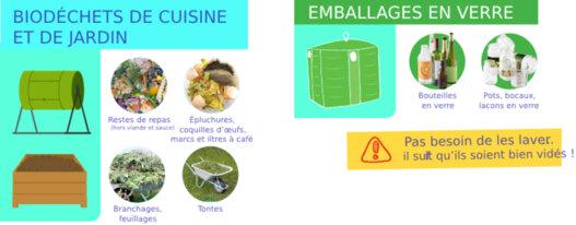 Déchet biodéchets emballage de verre