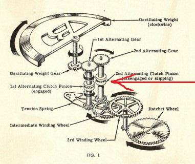 April-1956-Bulova-Watch-Repair-Digest-36-37 (2).jpg