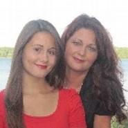 Jessica und Diana Itterheim