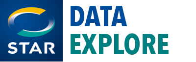 STAR Data Explore