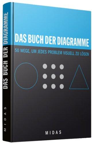 Das Buch der Diagramme: 50 Wege, um jedes Problem visuell zu lösen