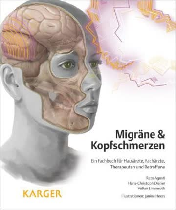 Migräne & Kopfschmerzen