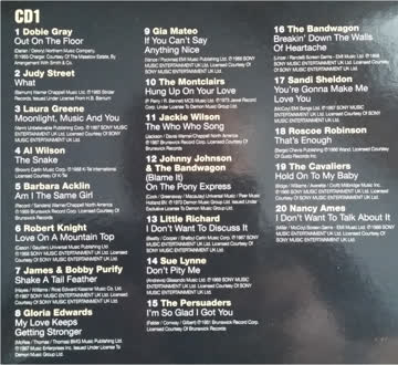 Northern Soul - 100 Classic Soul Stompers - 5CD's