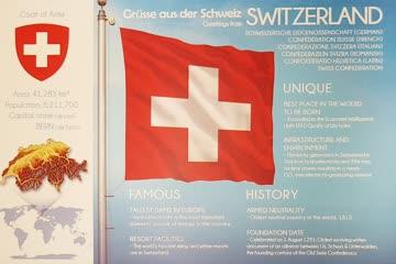 Postkarte FOTW Switzerland