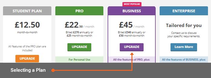 SmartSurvey pricing plans