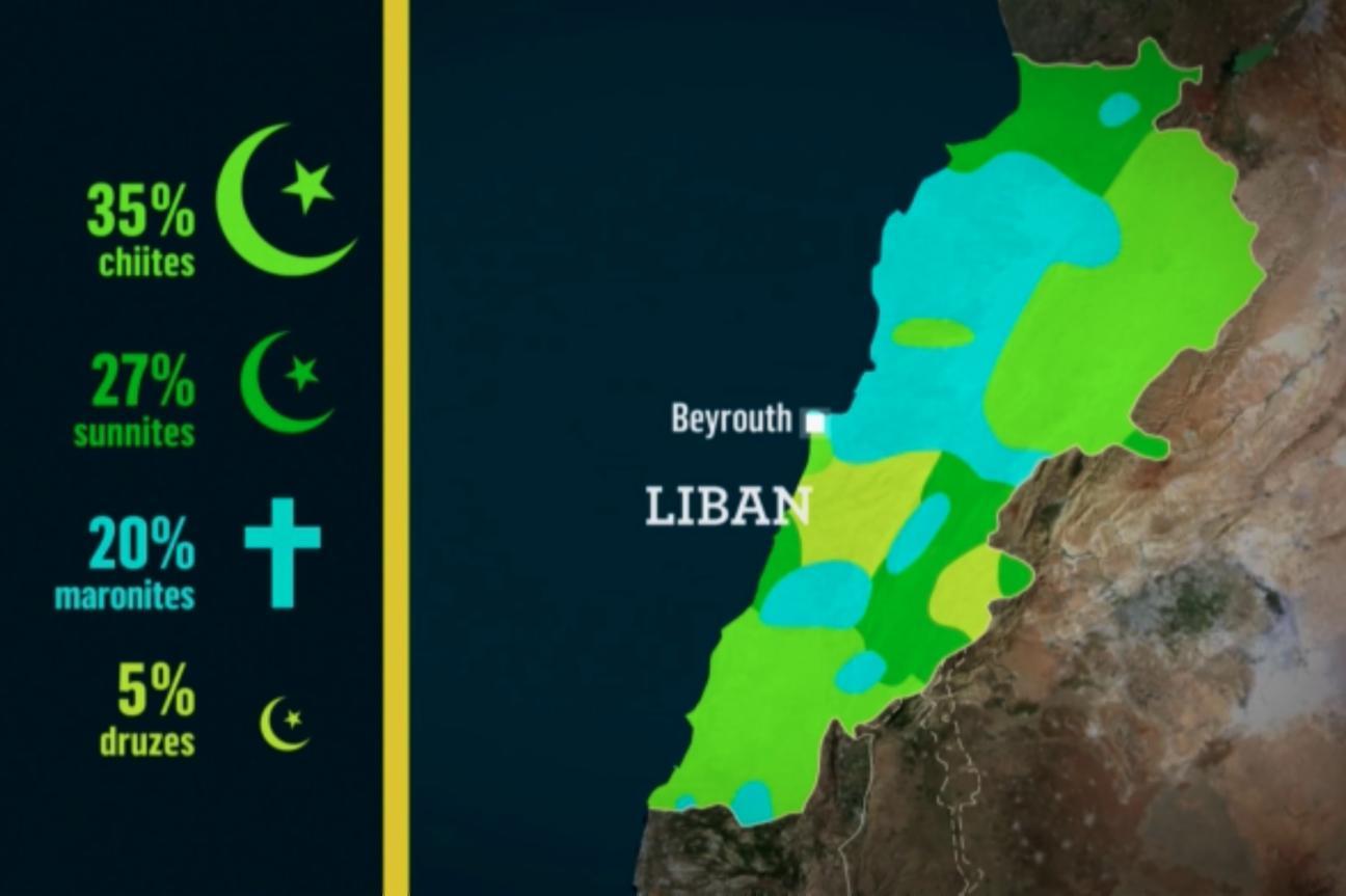 Liban : un pays sous influences
