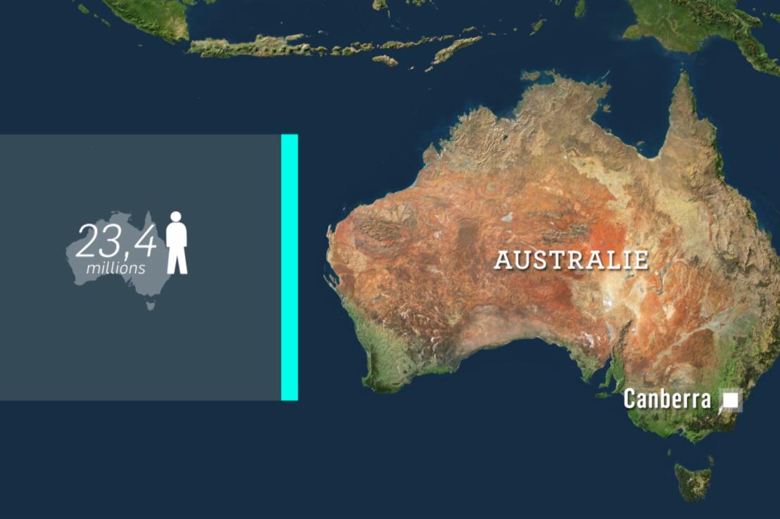 Australie : puissance d'orient ou d'occident ?