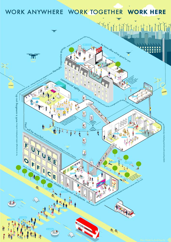 161123 ben adams architects future office poster
