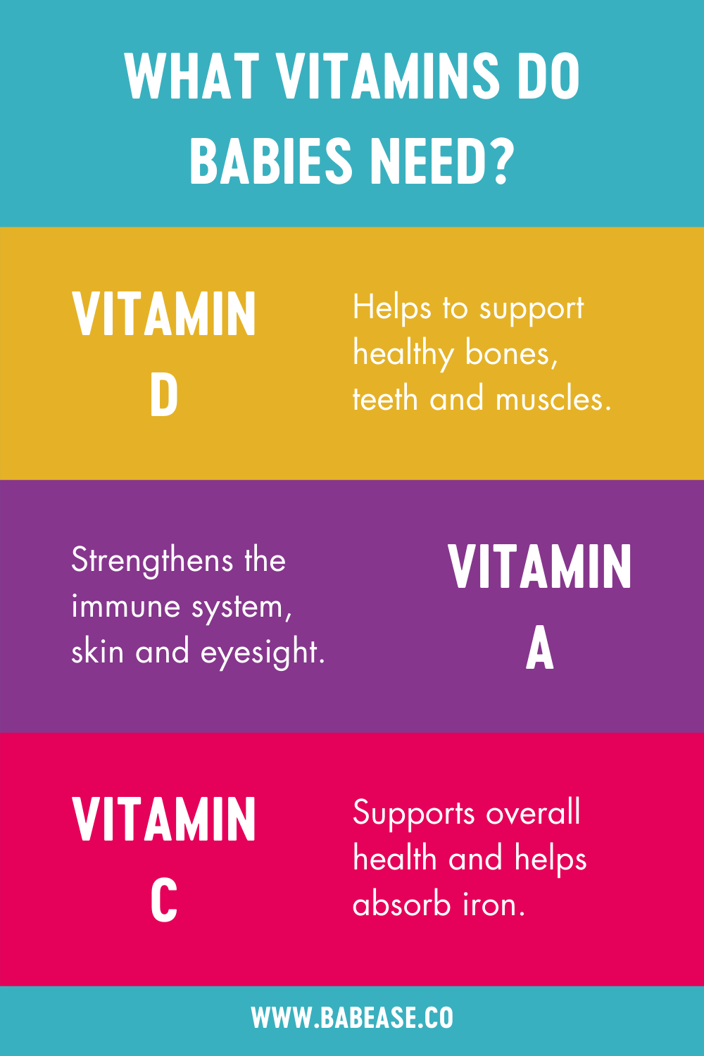 What vitamins do babies need Babease graphic