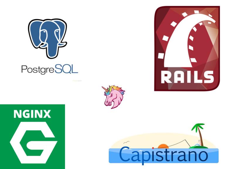 Deploy Rails приложения с Capistrano, Nginx, Unicorn. Часть 2\3