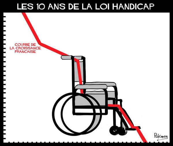 Content loi handicap