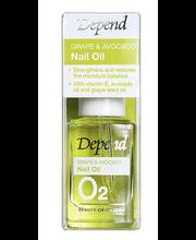 Küüneõli o2 grape&avocado nail oil