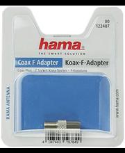 Videoadapter Coax otsik - SAT-pesa, metall