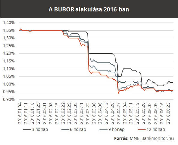 buborkep160629