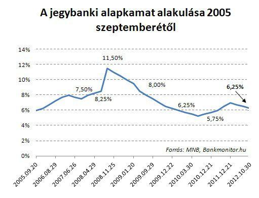 alapkamat_tortenet_2012.10.29