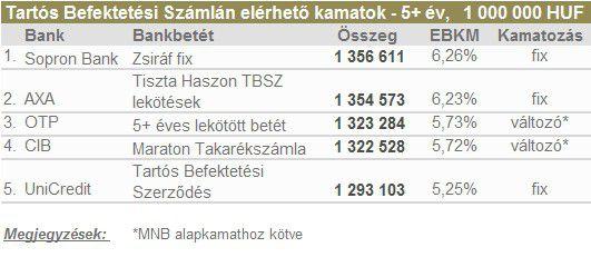 TBSZkamatok20121221