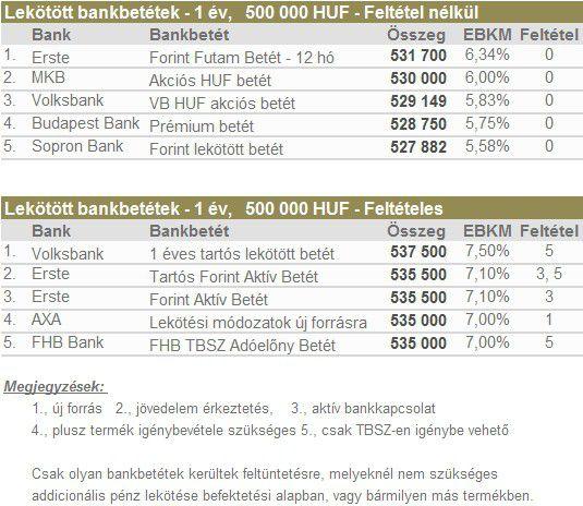 tablazat_20130103