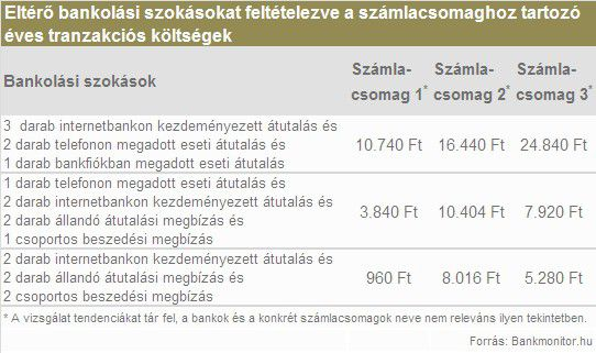 banki szokasok_13.01.29.jpg