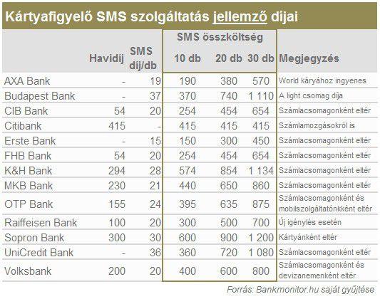 smstablazat20130207