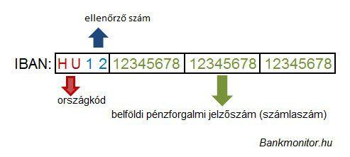 IBAN-2