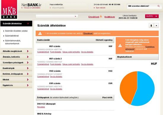MKB Bank_n