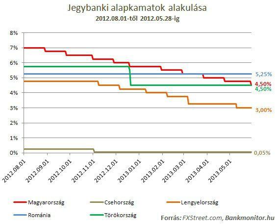kamatdontes2013.05.28