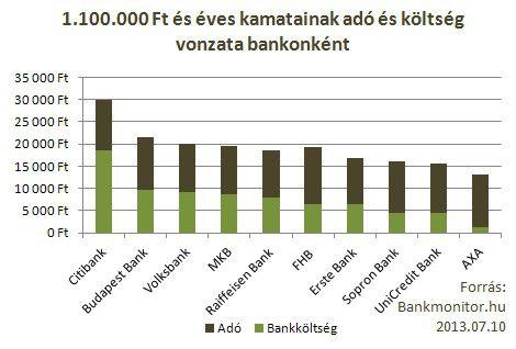 adoesbankoltseg_v2