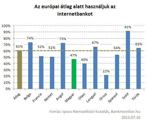 europai_atlag_2013.07.10