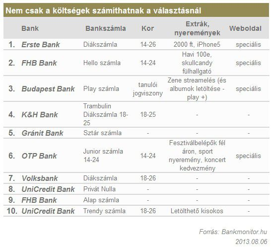 extra_2013.08.06