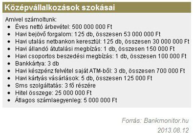 profil4_szokasok_2013.08.12