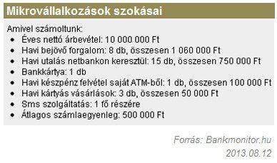 profil1_szokasok_2013.08.12