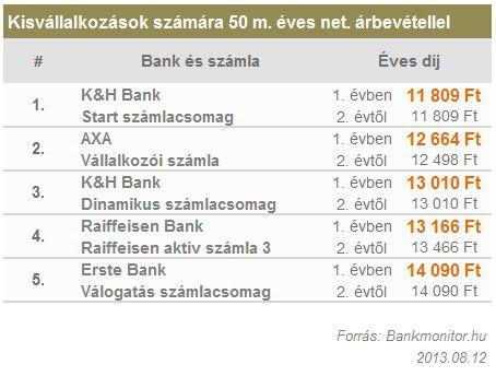 profil2_koltsgek_2013.08.12