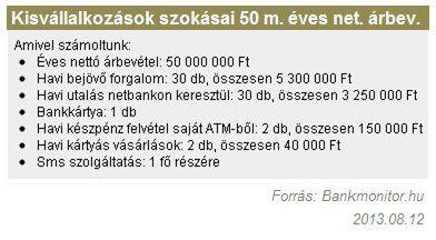 profil2_szokasok_2013.08.12