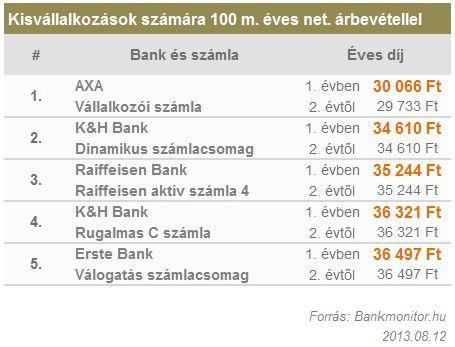 profil3_koltsgek_2013.08.12