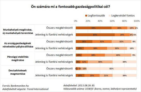 Bankmonitor_gazdasagpolitika_20130923_k