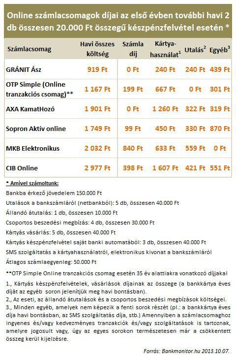online_szamlak2
