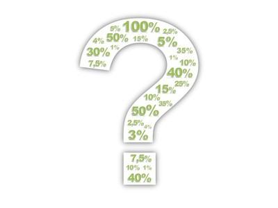Mi alapján döntsek a hitel felvételekor?