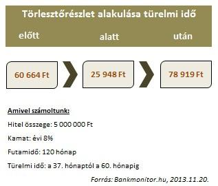 turelmi ido 20131121