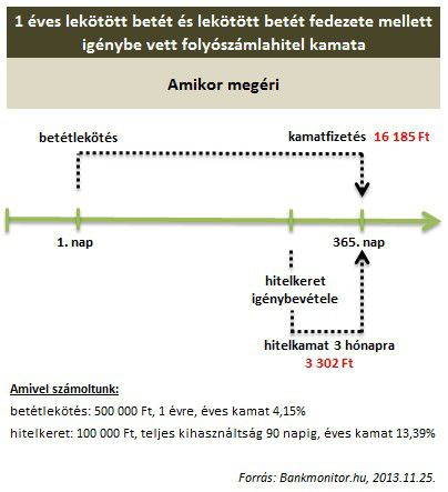hitelkamat megeri20131125